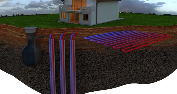 Coût d'une pompe à chaleur géothermique