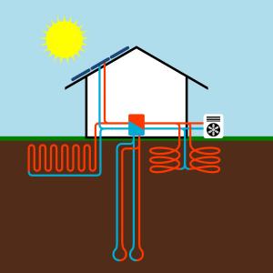 Les essentiels à savoir sur le chauffage géothermique